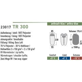 High Peak TR 300 Slaapzak rechts, anthracite/blue